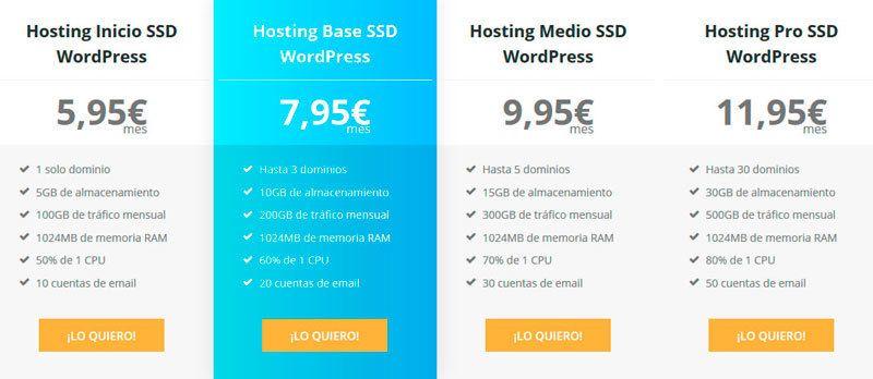 Planes de hosting Raiola Networks